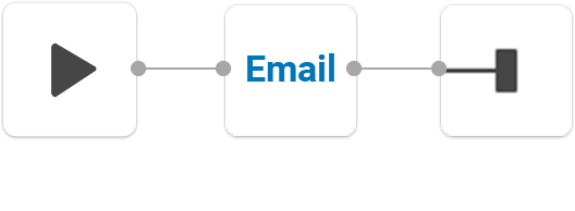 Browse and Cart Abandonment Email Series