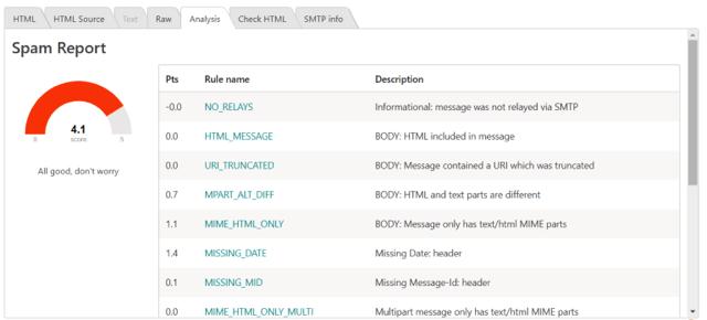 Spam-check-in-Mailtrap