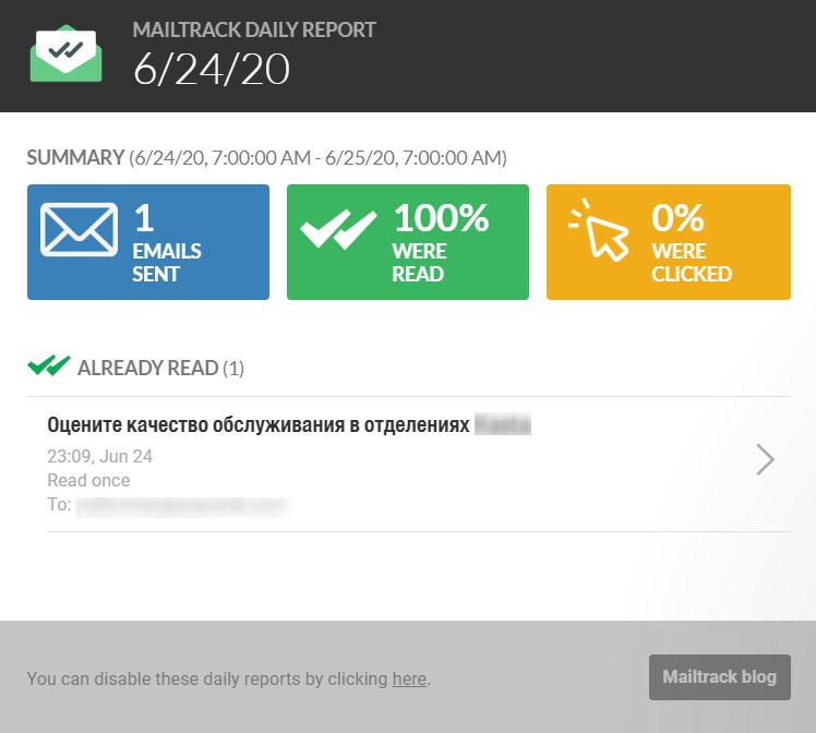 Гиперперсонализация в емейл рассылке от Mailtrack