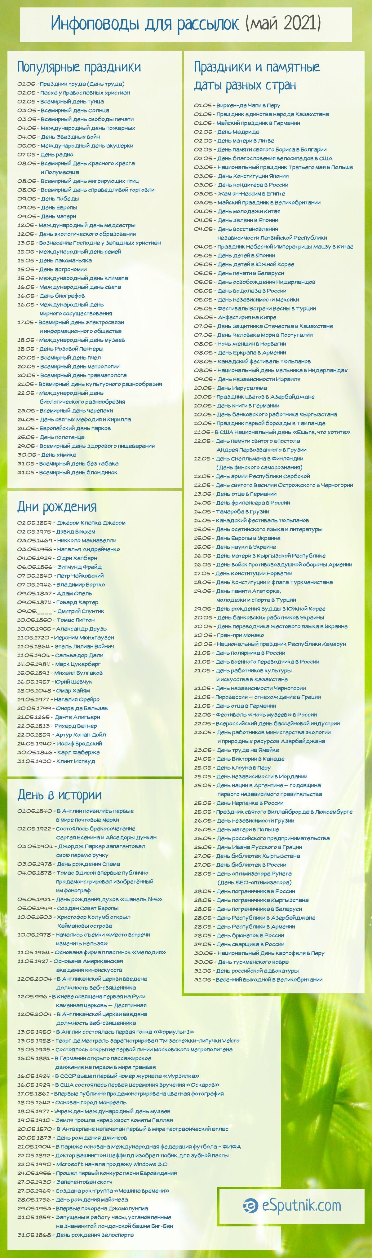 Календарь инфоповодов мая
