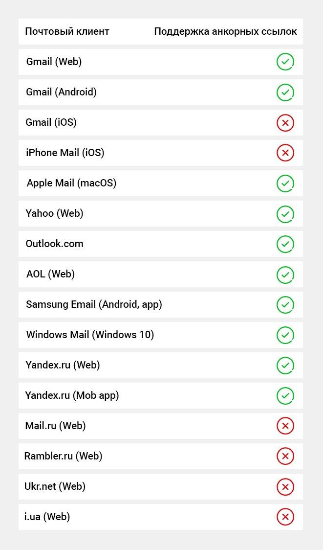 Список почтовых клиентов