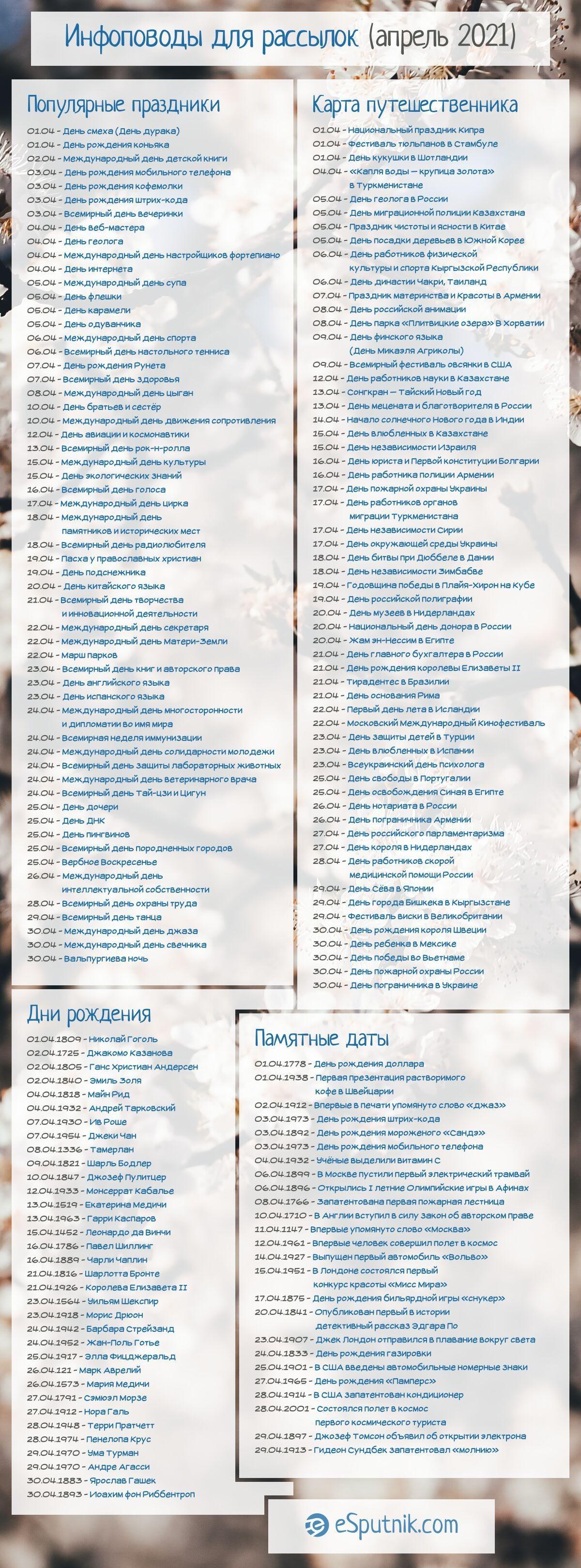 Календарь инфоповодов апреля 2021