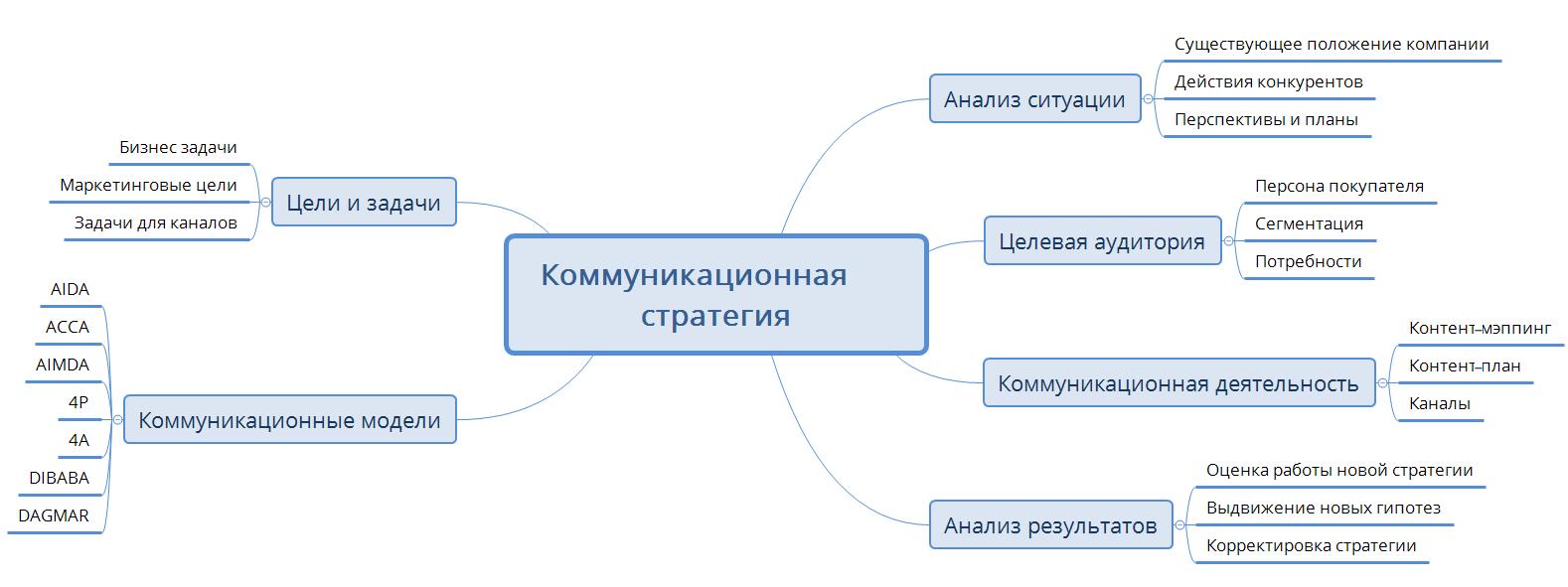 Коммуникативная девушка модель работы с семьей работа вахтовым методом вакансии для девушки