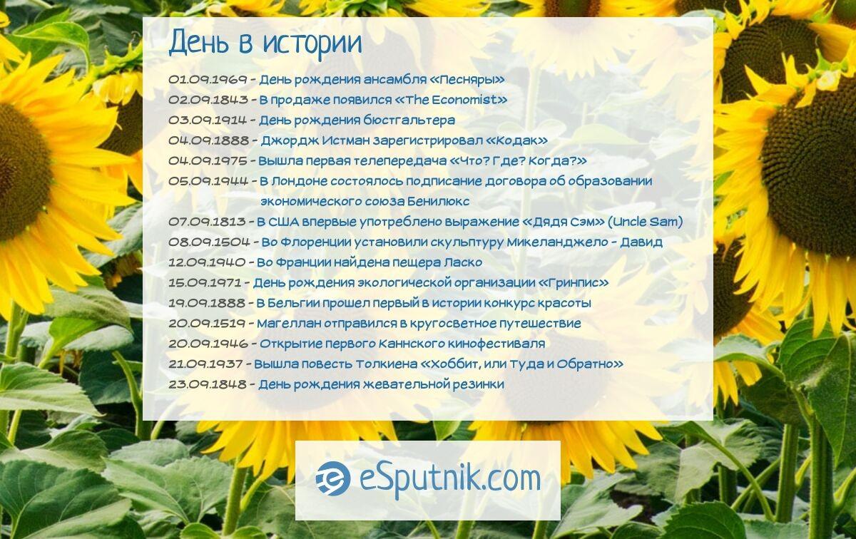 Исторические даты сентября