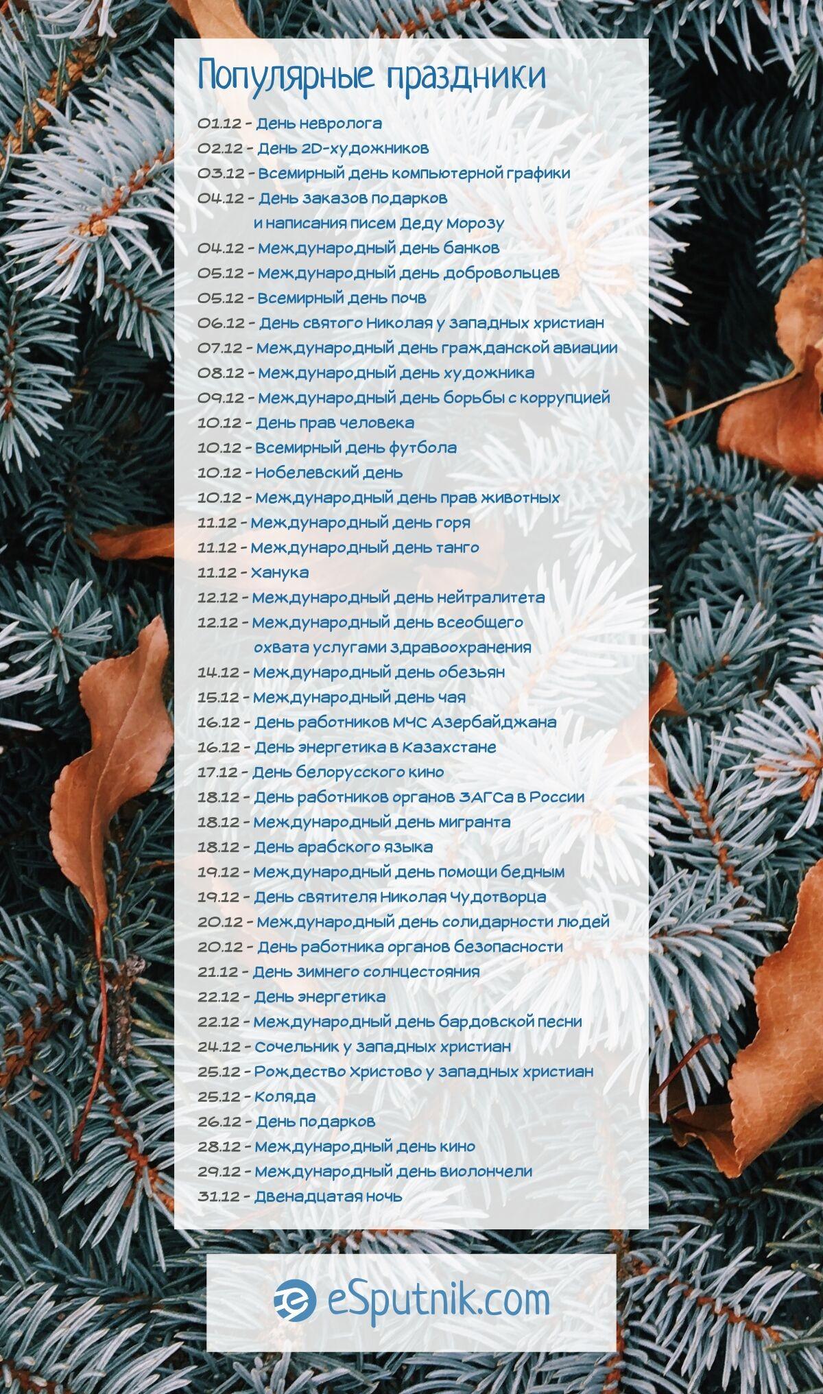 Популярные праздники