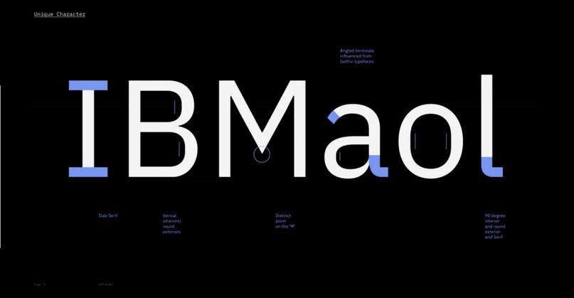 Кастомный шрифт IBM