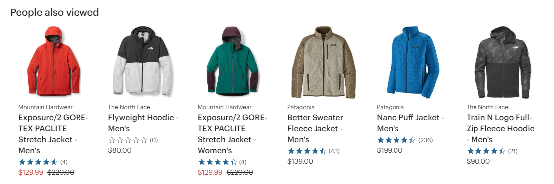 Personalized  product suggestions