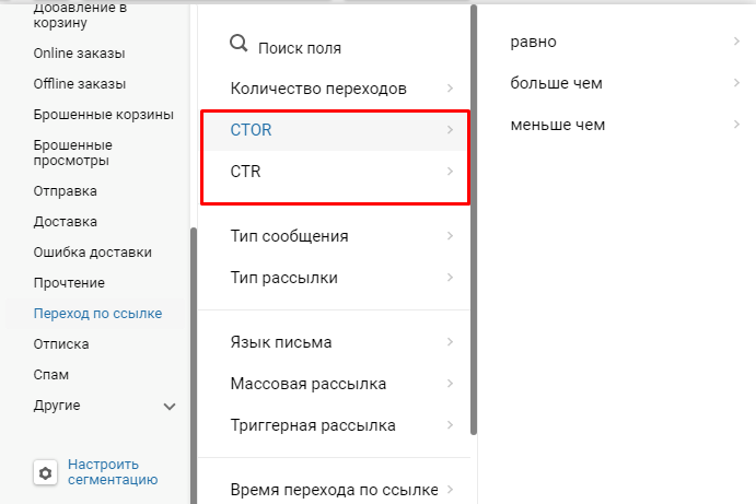 Click To Open Rate (CTOR) и Сlick Through Rate (CTR)