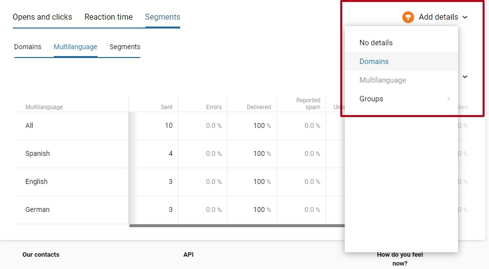Additional Statistics in AMP reports