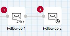Action blocks in the eSputnik workflow builder