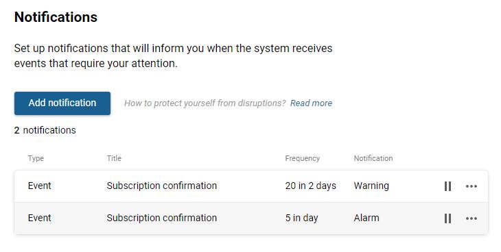 Notifications in the eSputnik system